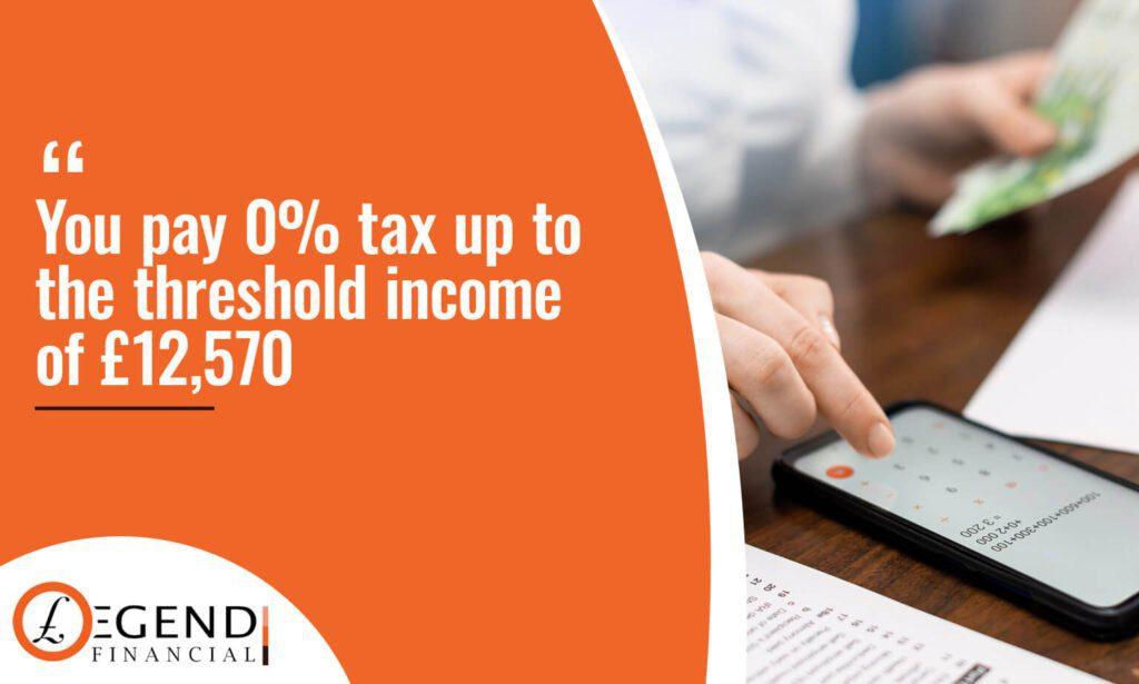 Rental Income Tax Threshold