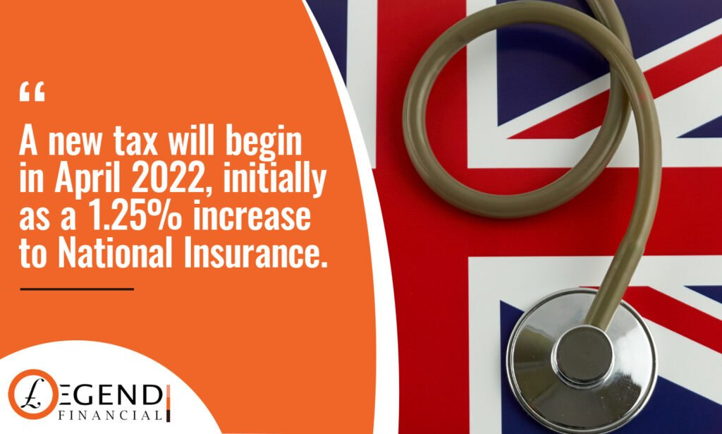 1.25% increase to National Insurance